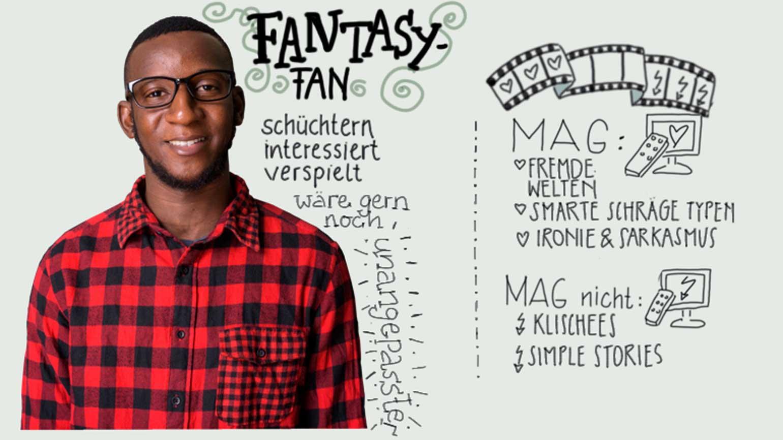Persona 'Fantasy Fan' - phaydon Marktforschung